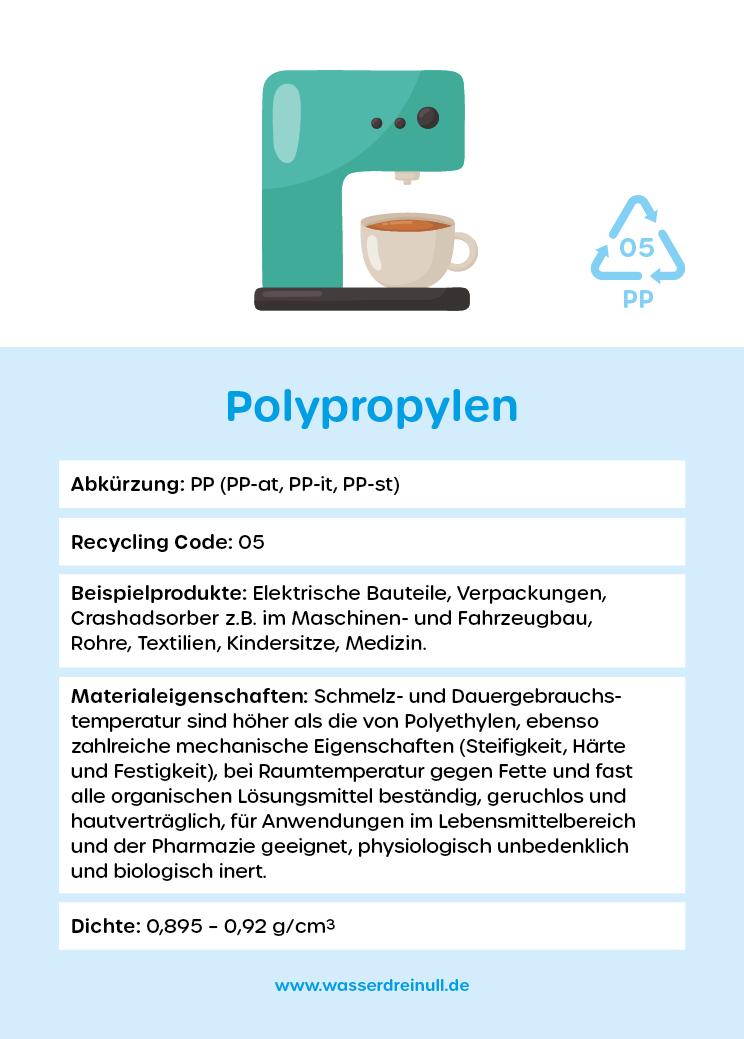 Polymerkarte PP