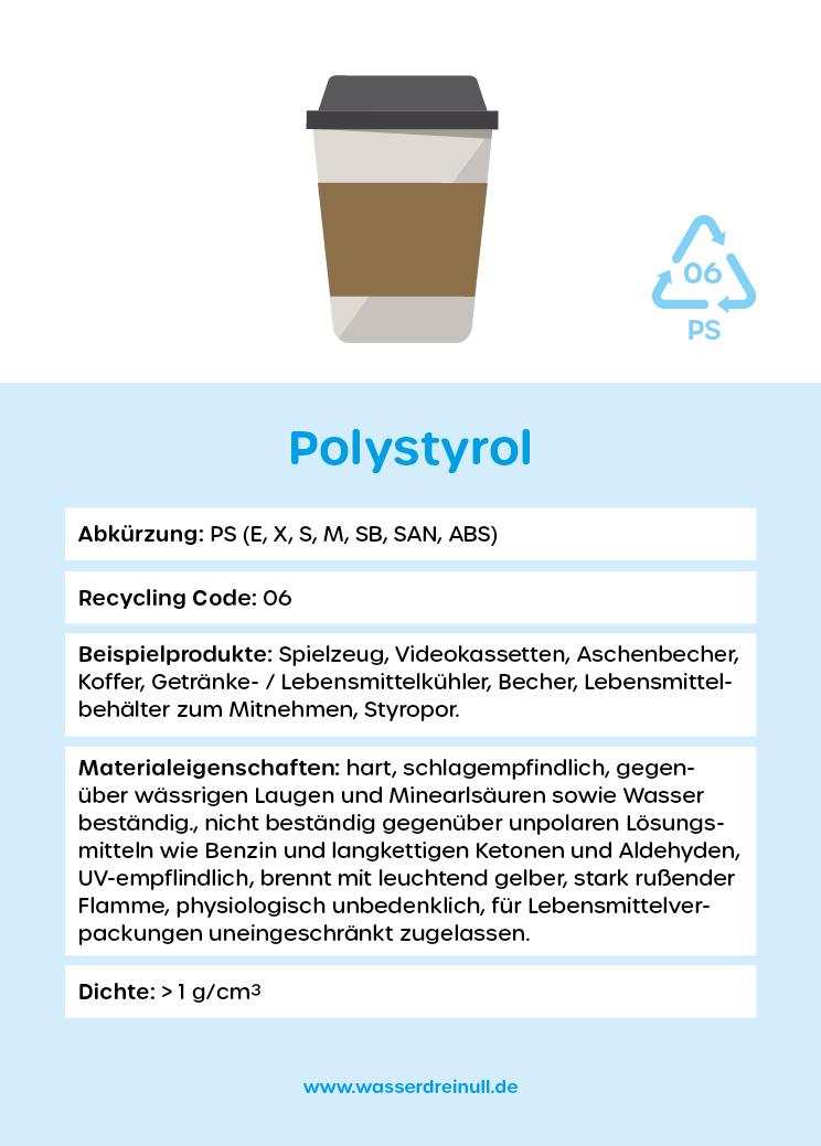 Polymerkarte PS