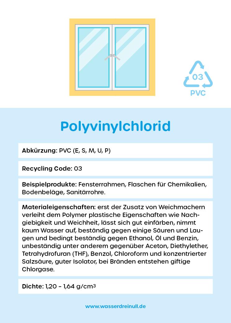 Polymerkarte PVC