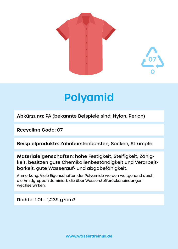 Polymerkarte PA