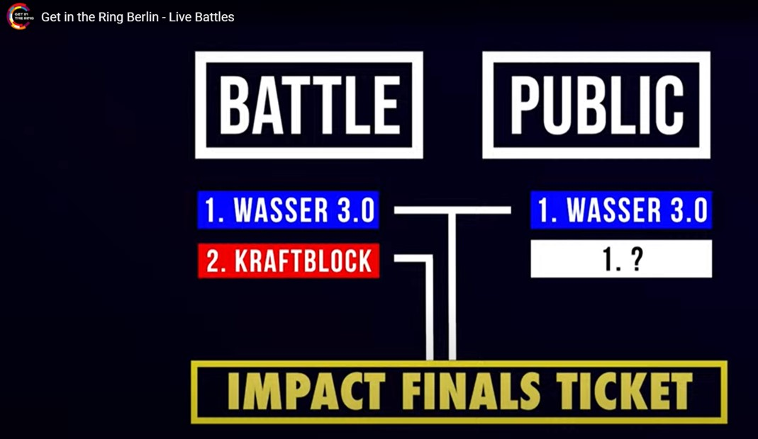 We made it - double victory at Get in the Ring Impact Berlin