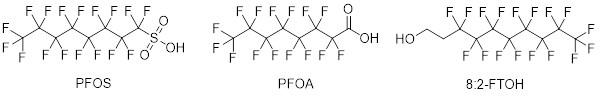 Strukturformeln von PFAS Verbindungen PFOS, PFOA und Fluortelomer