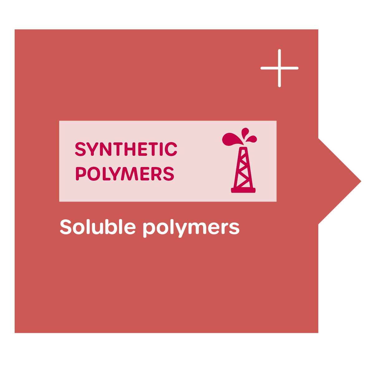 Liquid or soluble polymers