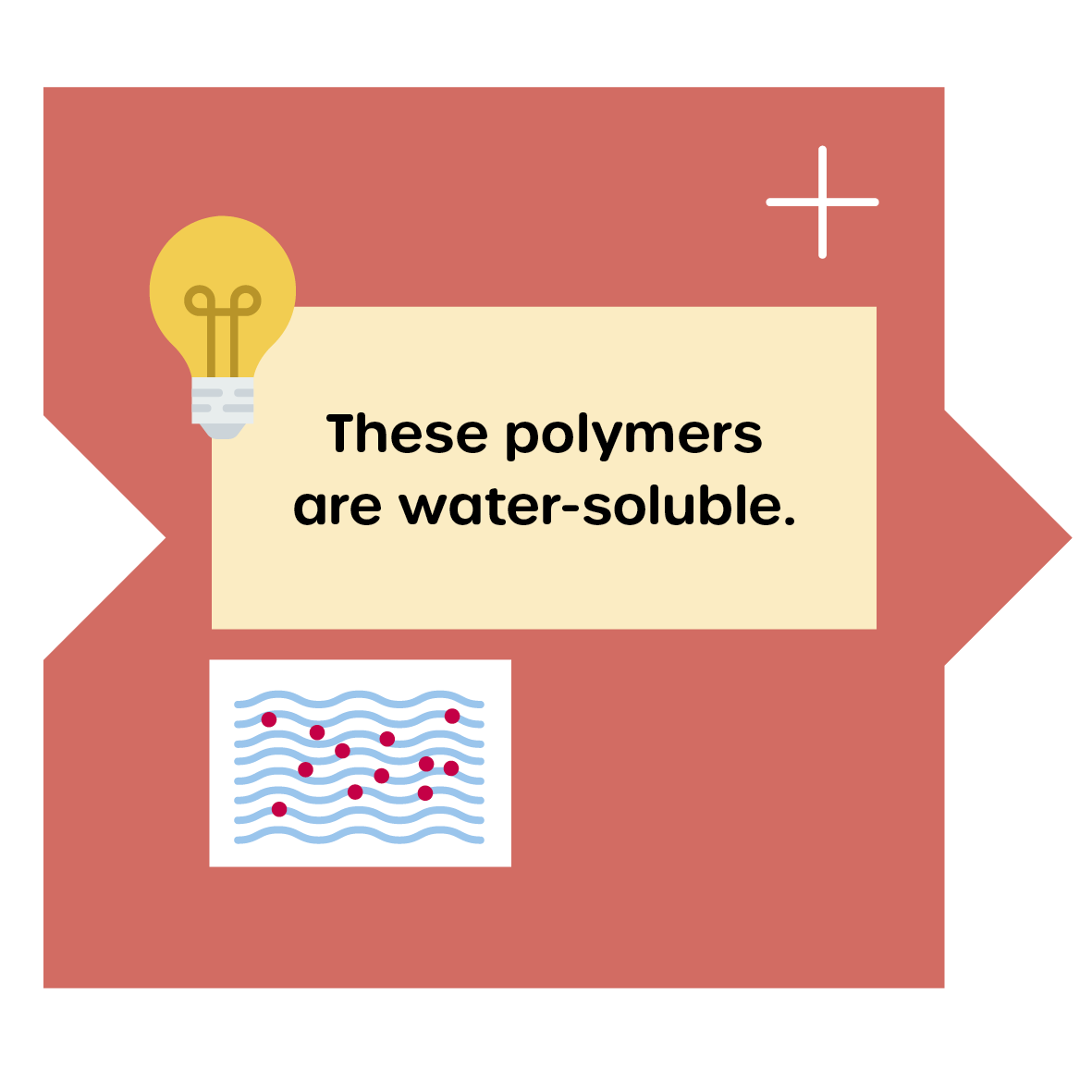 These polymers are water-soluble.