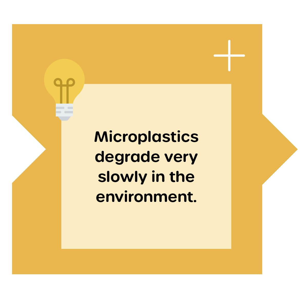 Degradation of microplatiscs