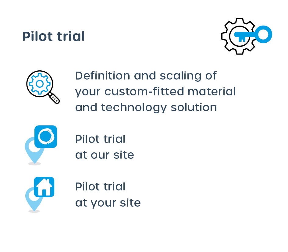 Step 4: Pilot trials at our site or at your site