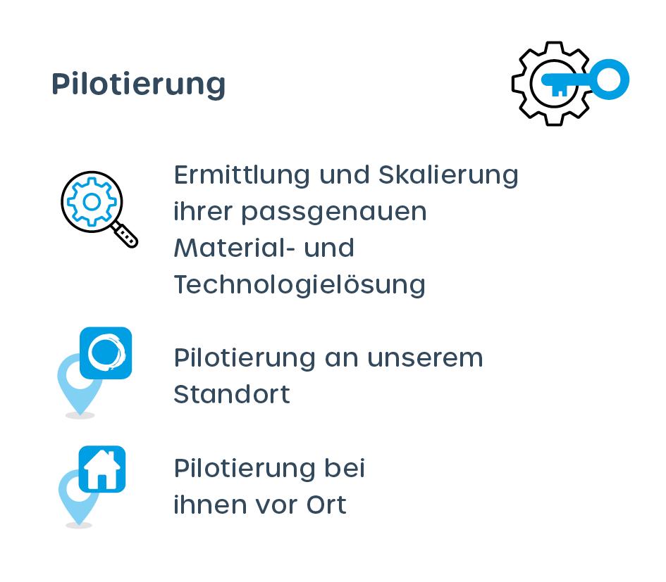 Stufe 3: Durchführung der Pilotierung Ermittlung der Daten und Prozessparameter