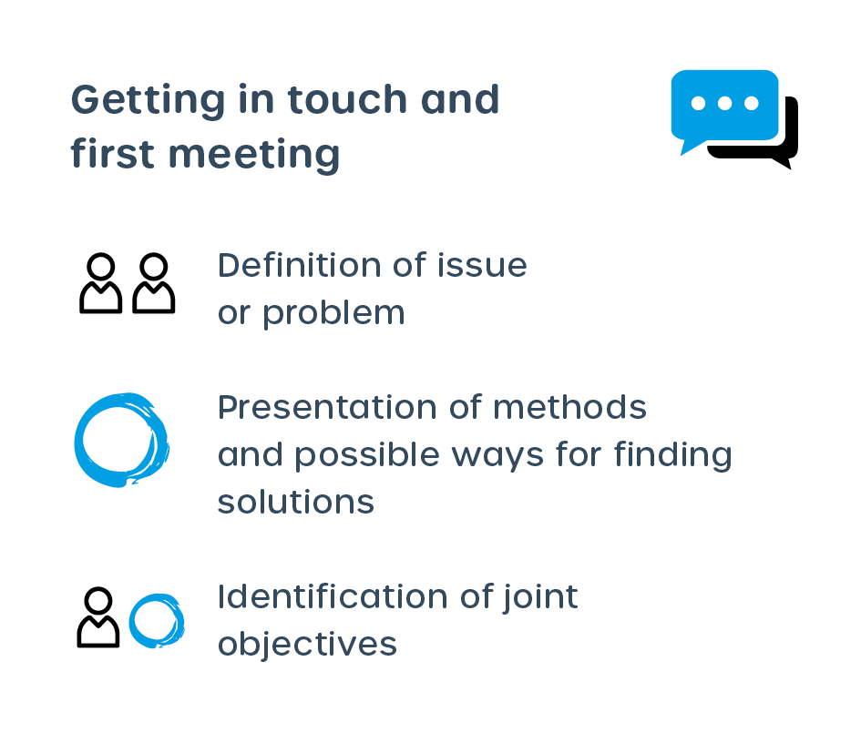 We offer material and technology solutions for the removal of microplastics and various micropollutants from waters. Step 1: Getting in touch and first meeting
