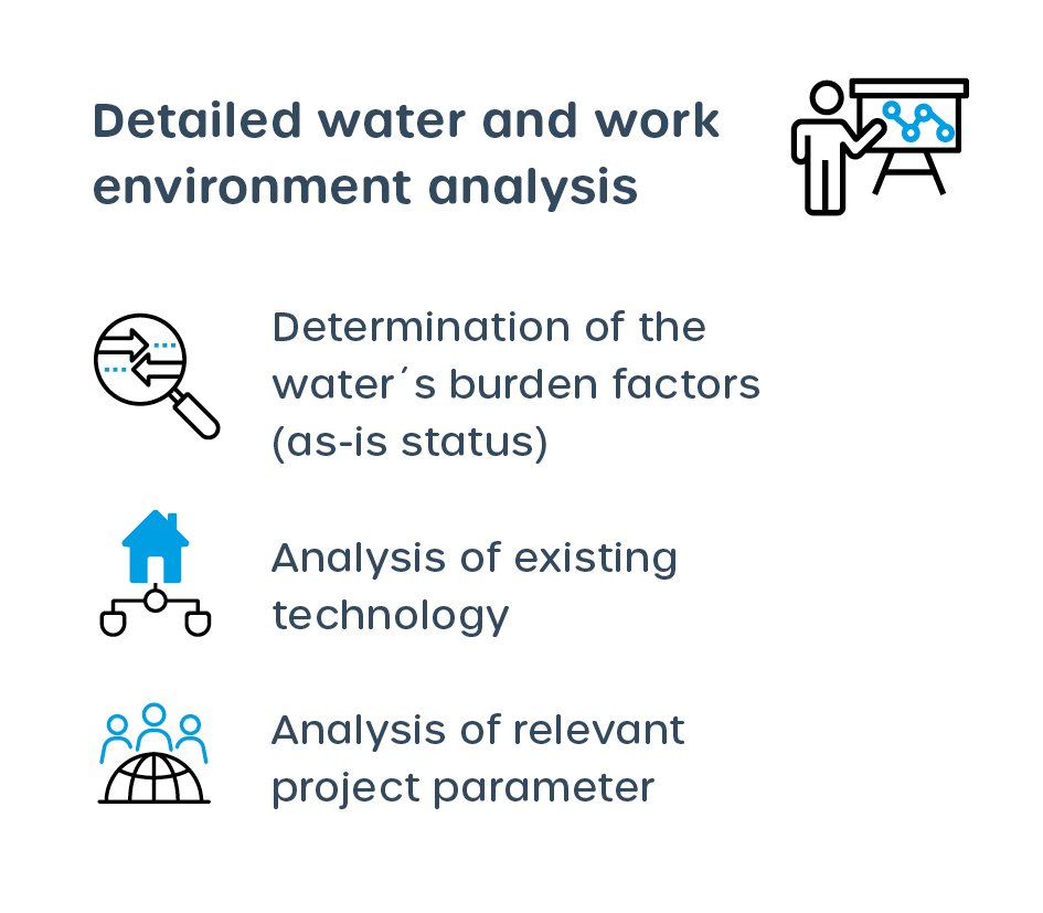 Step 2 of your way to clean water: Detailed water and work environment analysis